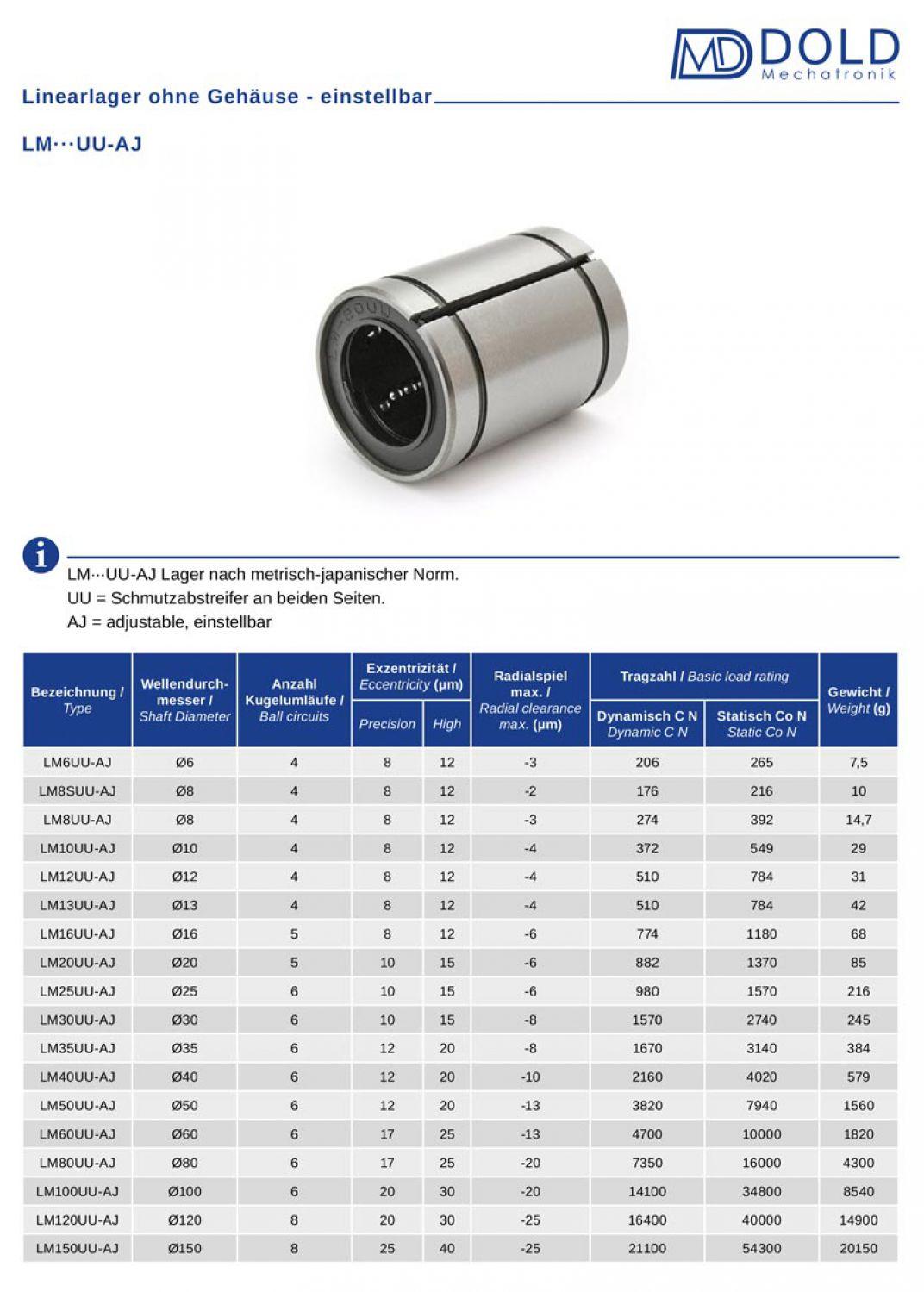 einstellbar Linearlager 12mm LM12UUAJ