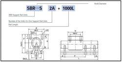 Linerlager 16mm SBR16LUU, offen, lange Ausführung, für Supported Rail CNC