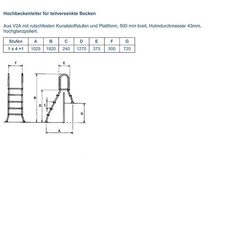 poolleiter edelstahl v2a f teileingelassene becken 120. Black Bedroom Furniture Sets. Home Design Ideas