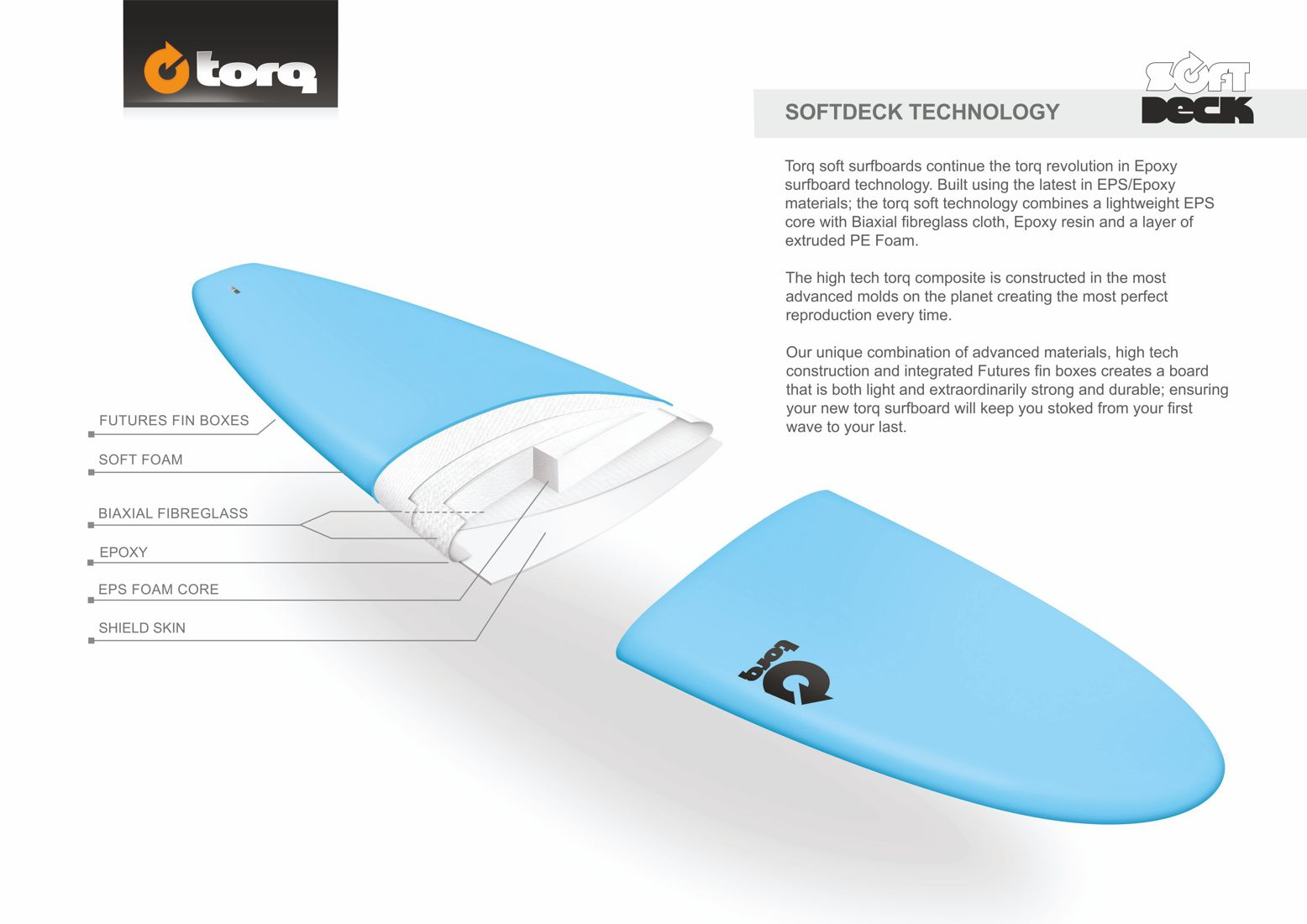 surfboard torq softboard 6 3 fish blue wellenreiter surfbrett ebay. Black Bedroom Furniture Sets. Home Design Ideas