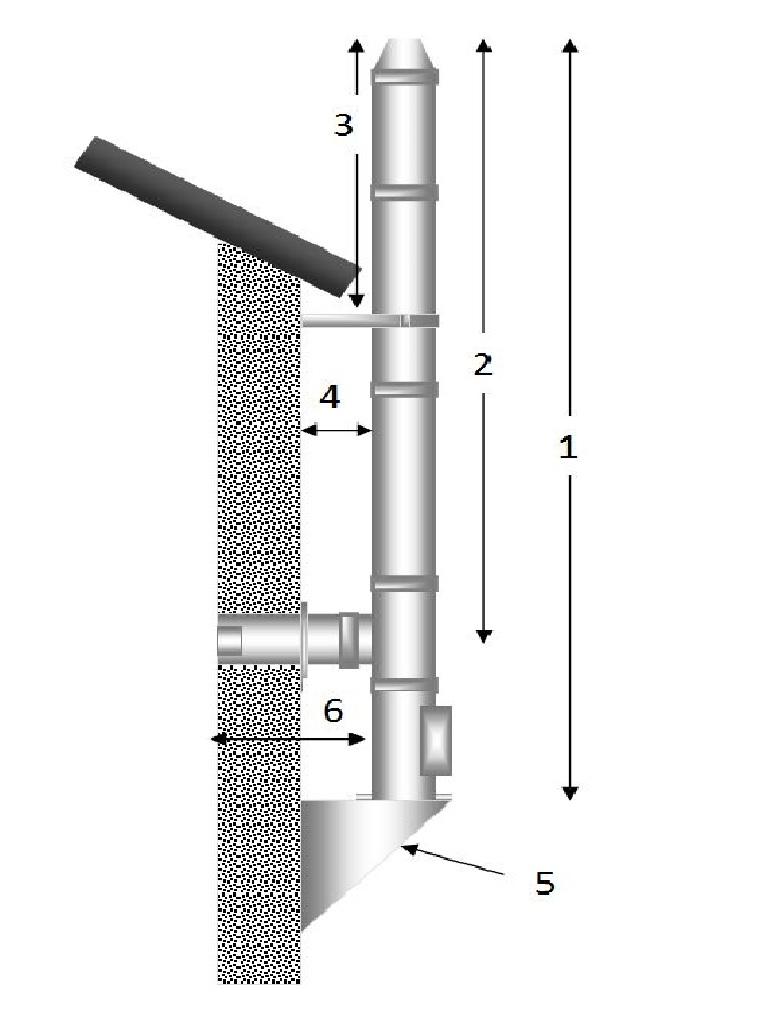 edelstahl schornstein kamin doppelwandig 3 2m 0 6 profi dn. Black Bedroom Furniture Sets. Home Design Ideas