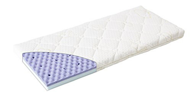 tr umeland t030821 matratze f r beistellbett little angel 80 x 42 cm allergiker. Black Bedroom Furniture Sets. Home Design Ideas