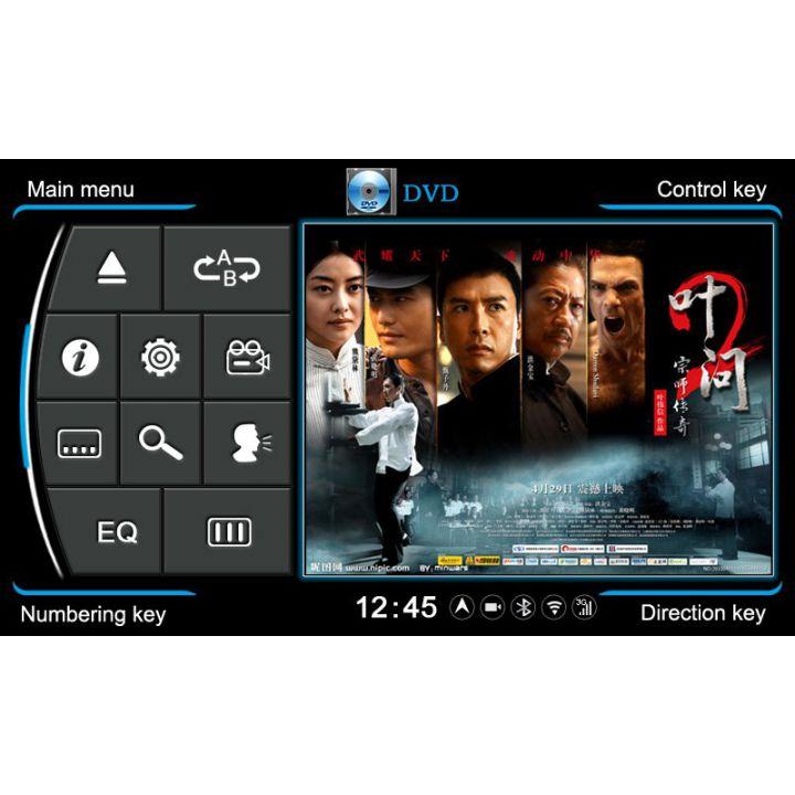 Iphone S Display In Iphone  Einbauen
