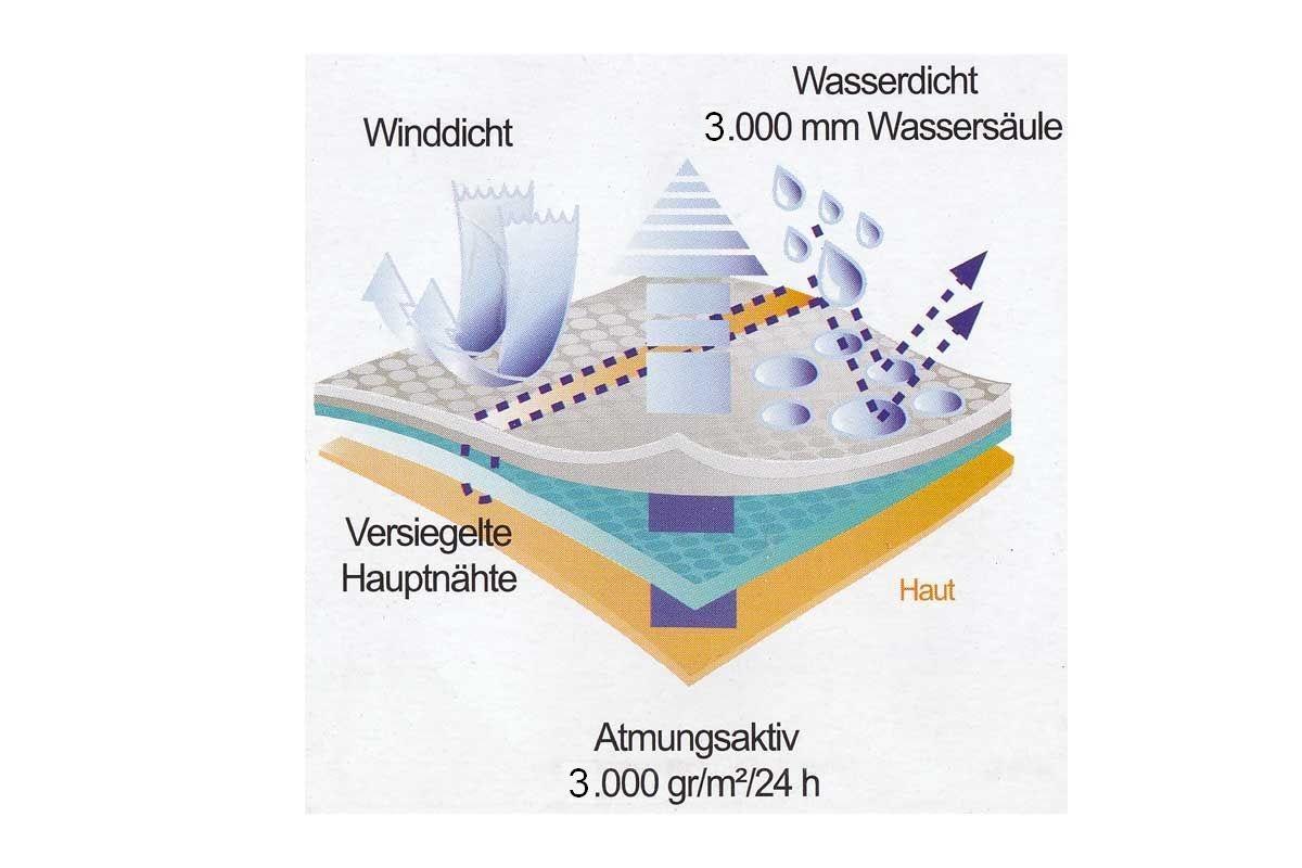 Funktionale Herren Skihose Wintersport Hose Winddicht