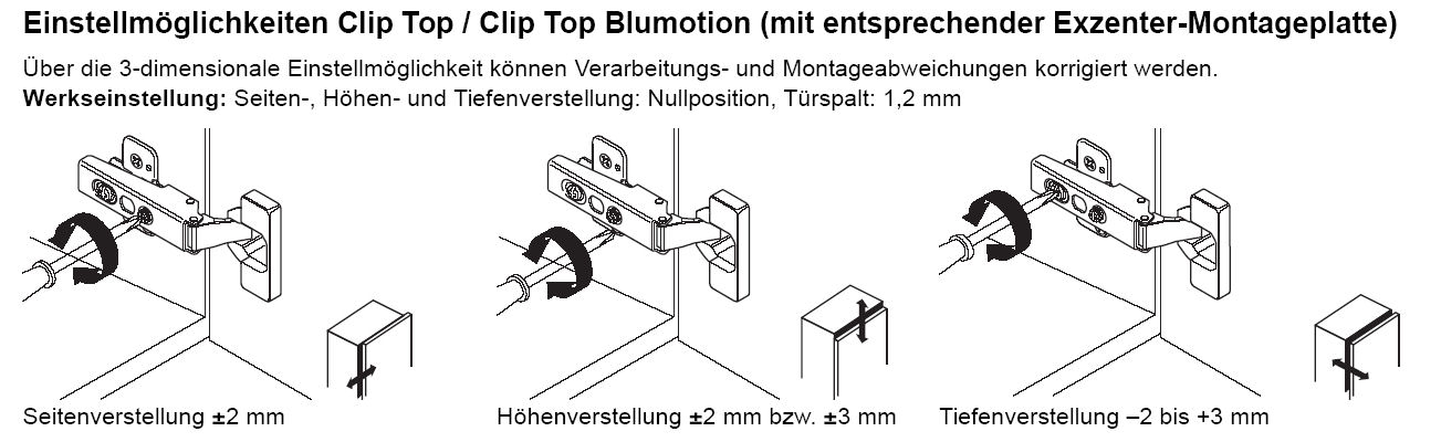 blum clip top blumotion scharnier topfband 110 mit d mpfer ebay. Black Bedroom Furniture Sets. Home Design Ideas